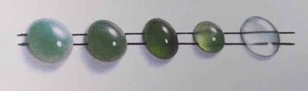 左至右:不同透明度的翡翠